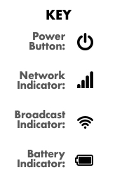 Indicator and Symbol Key